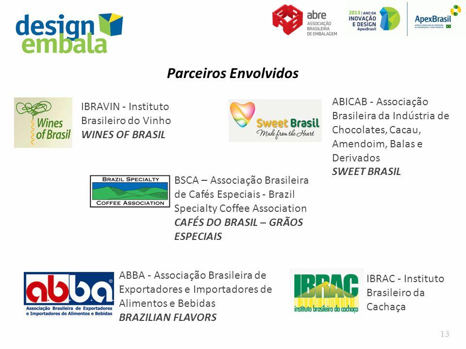 Parceiros Envolvidos ABICAB - Associação Brasileira da Indústria de Chocolates, Cacau, Amendoim, Balas e Derivados.