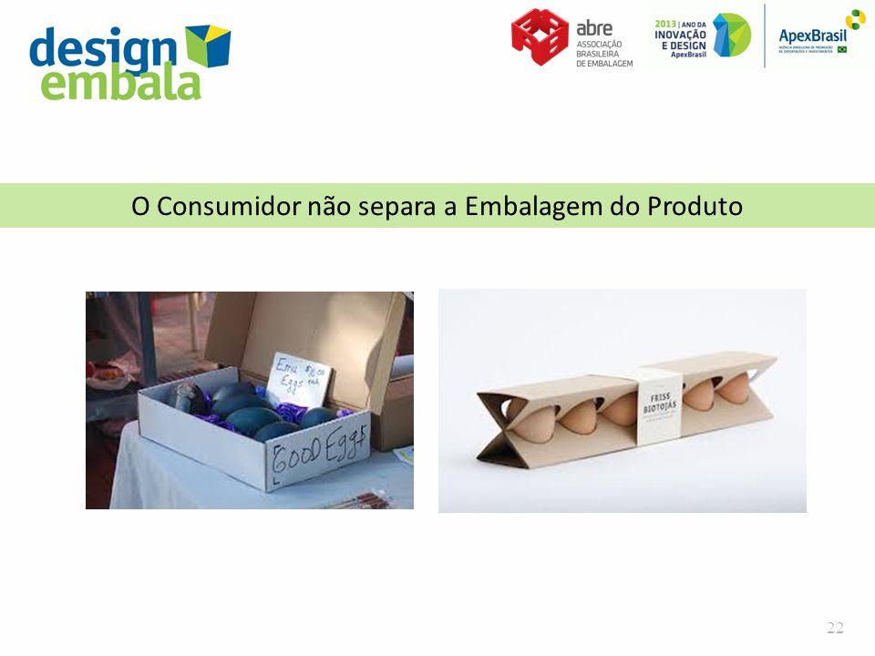 O Consumidor não separa a Embalagem do Produto