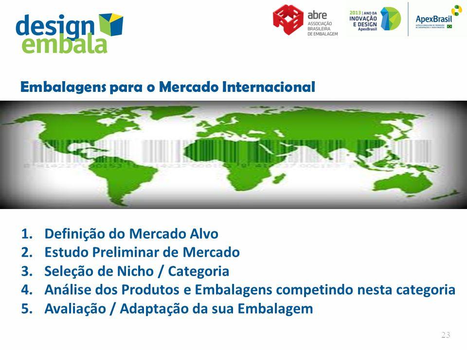 Embalagens para o Mercado Internacional