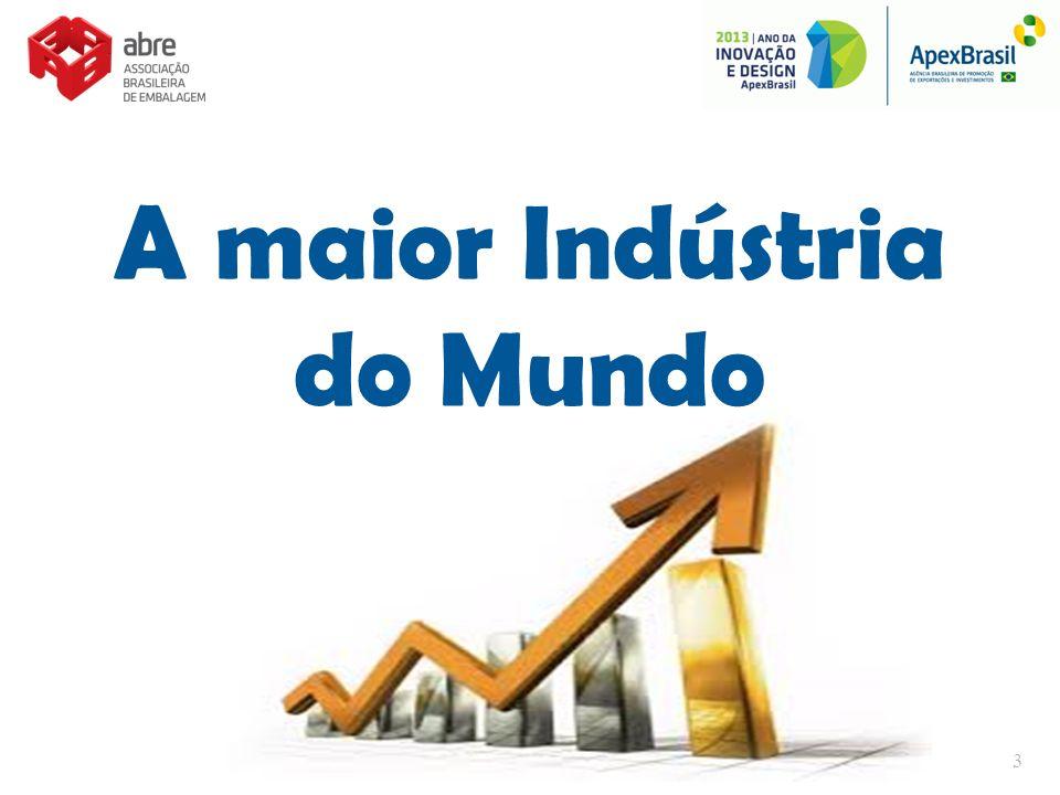 A maior Indústria do Mundo