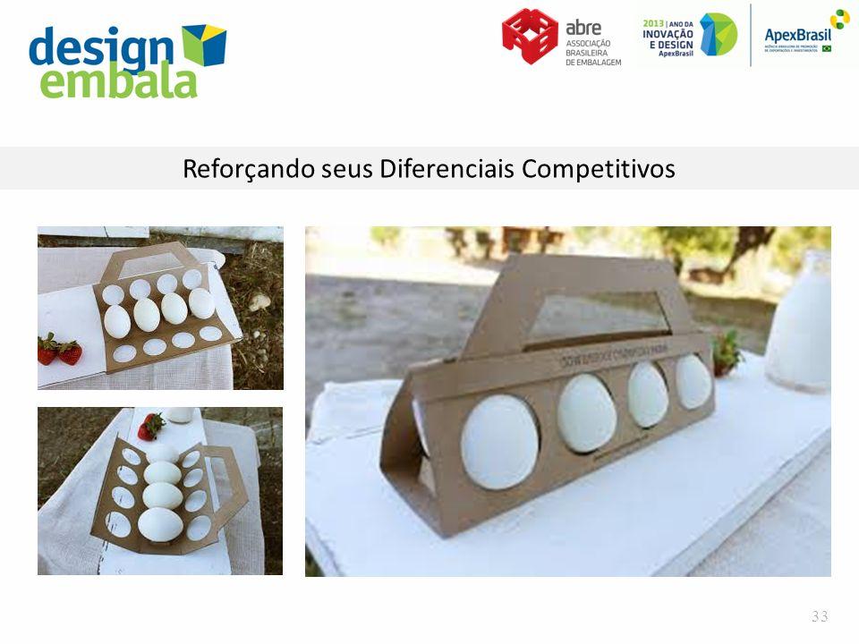 Reforçando seus Diferenciais Competitivos