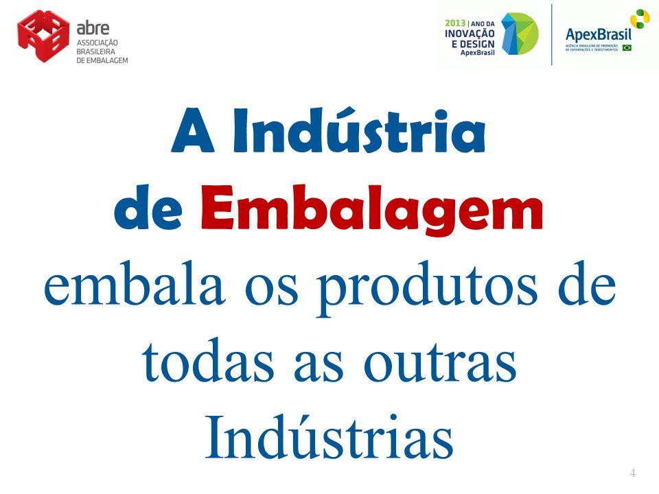 embala os produtos de todas as outras Indústrias