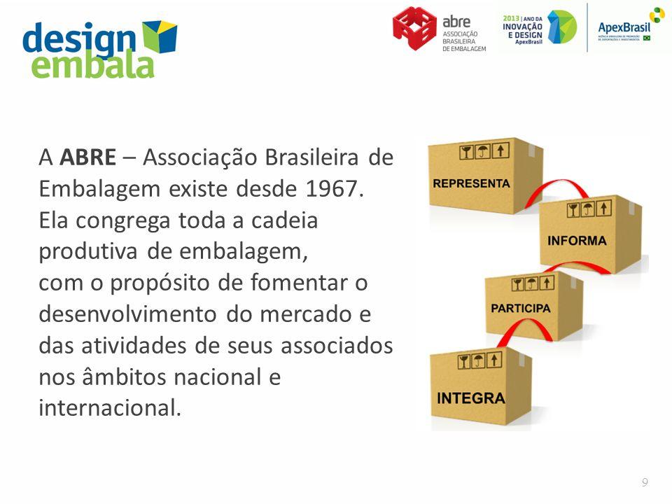 A ABRE – Associação Brasileira de Embalagem existe desde 1967.