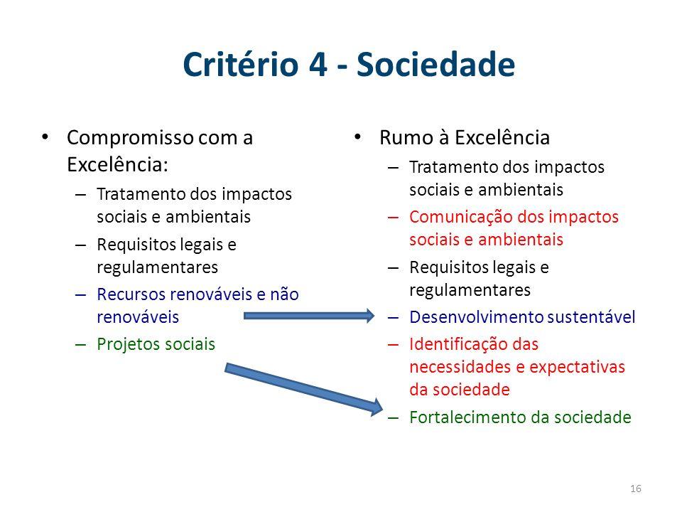 Critério 4 - Sociedade Compromisso com a Excelência: Rumo à Excelência