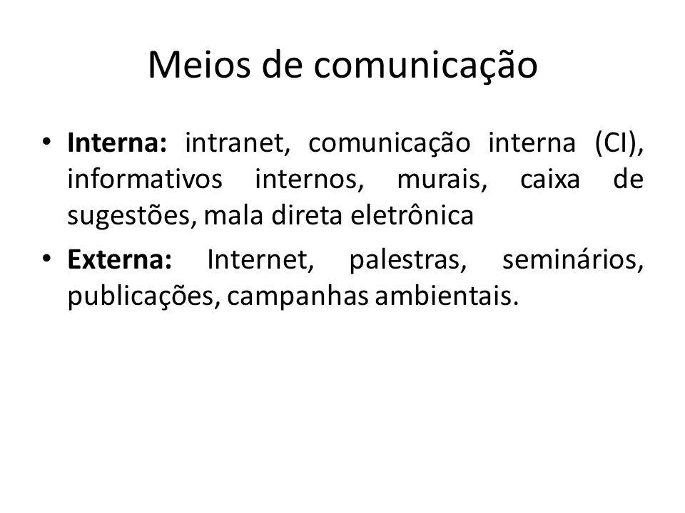 Meios de comunicação Interna: intranet, comunicação interna (CI), informativos internos, murais, caixa de sugestões, mala direta eletrônica.