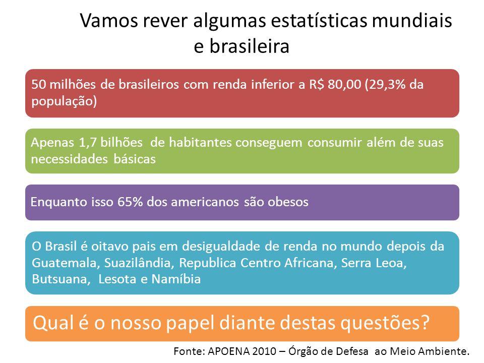 Vamos rever algumas estatísticas mundiais e brasileira