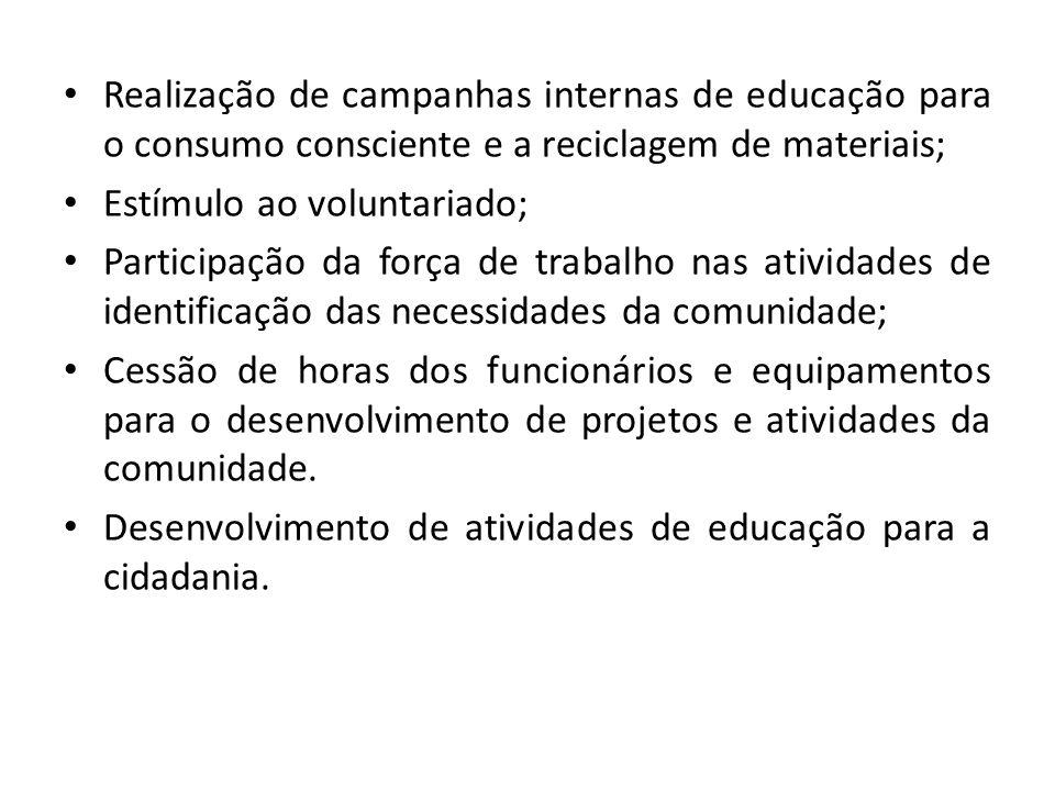 Realização de campanhas internas de educação para o consumo consciente e a reciclagem de materiais;