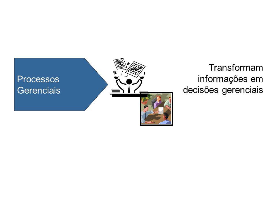 Processos Gerenciais Transformam informações em decisões gerenciais