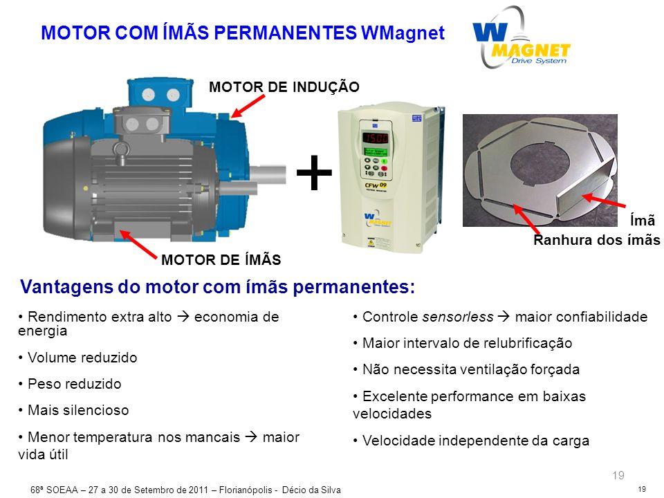 Biomassa Turbogeradores até 50 MW, painéis, cubículos, subestações, transformadores. Aplicações: