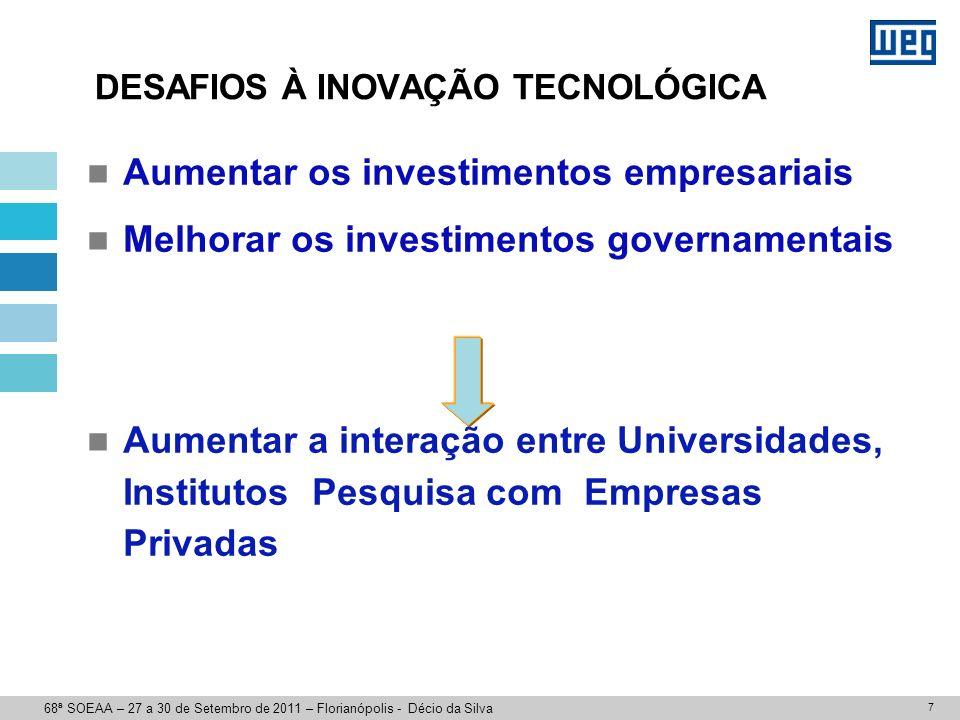 Inovação Tecnológica INVESTIMENTOS CONSISTENTES EM P&D 106 89 86 82 73