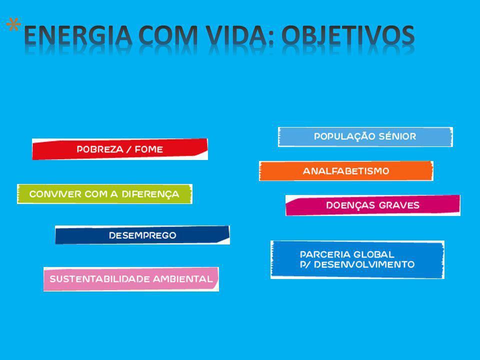 ENERGIA COM VIDA: OBJETIVOS