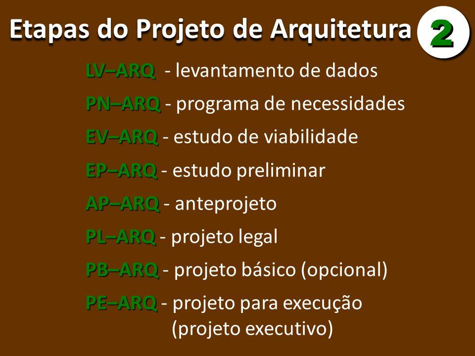 2 Etapas do Projeto de Arquitetura LV–ARQ - levantamento de dados