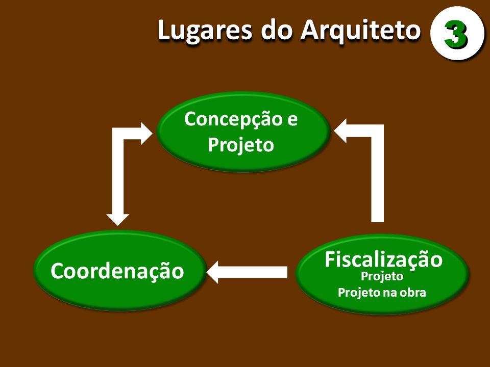 3 Lugares do Arquiteto Fiscalização Coordenação Concepção e Projeto