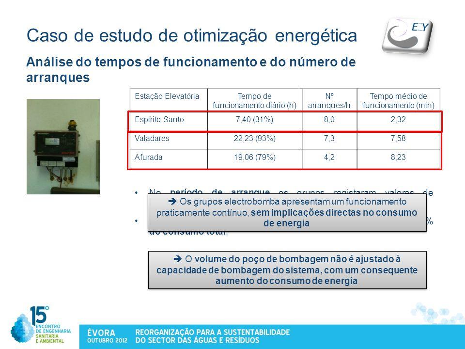Caso de estudo de otimização energética