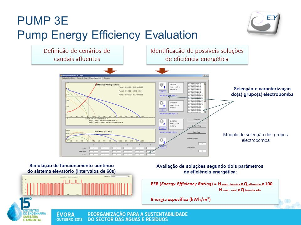 PUMP 3E Pump Energy Efficiency Evaluation