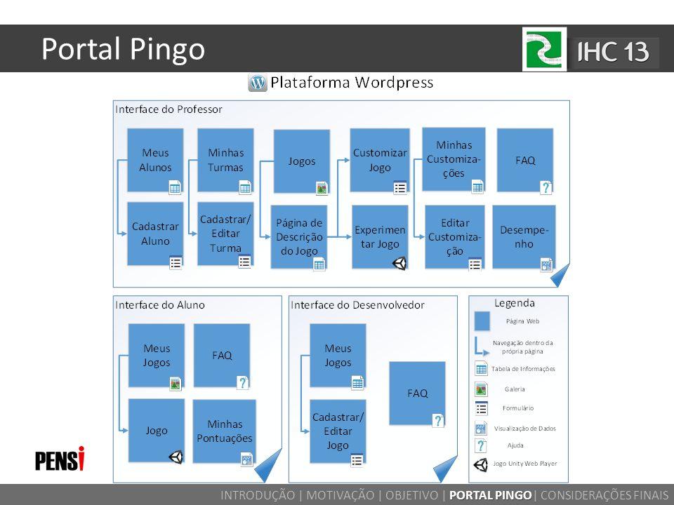 Portal Pingo Colocar slide como reserva. Colocar imagens das telas.