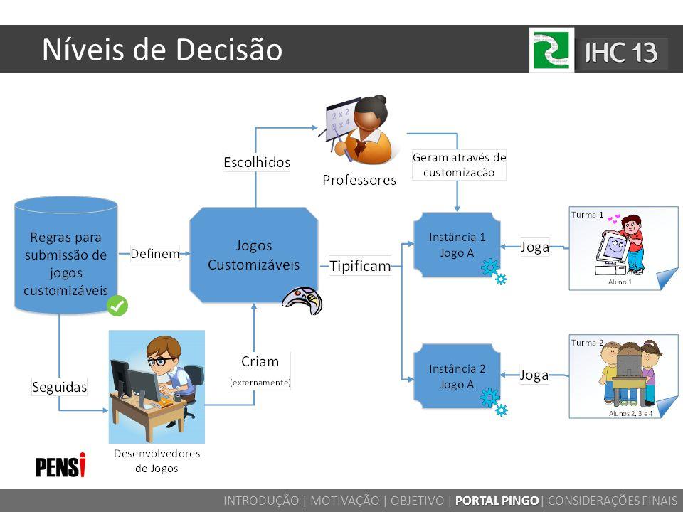 Níveis de Decisão Animar INTRODUÇÃO | MOTIVAÇÃO | OBJETIVO | PORTAL PINGO| CONSIDERAÇÕES FINAIS