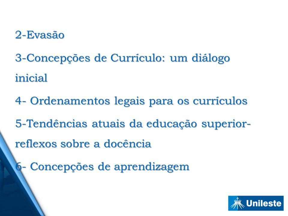 2-Evasão 3-Concepções de Currículo: um diálogo inicial 4- Ordenamentos legais para os currículos 5-Tendências atuais da educação superior- reflexos sobre a docência 6- Concepções de aprendizagem