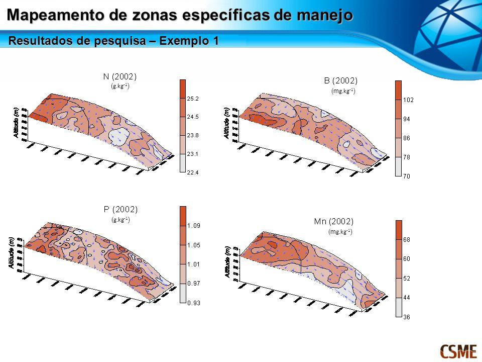 Mapeamento de zonas específicas de manejo