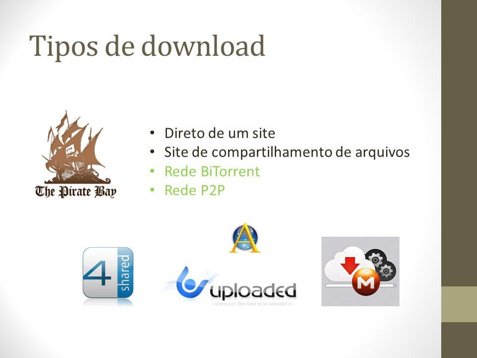 Tipos de download Direto de um site