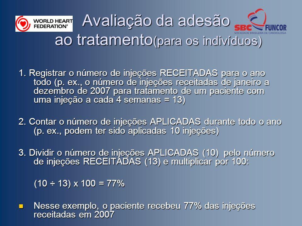 Avaliação da adesão ao tratamento(para os indivíduos)