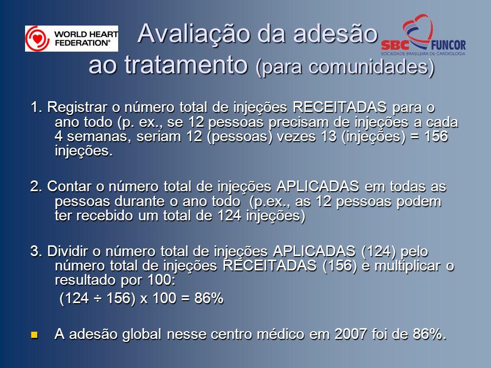 Avaliação da adesão ao tratamento (para comunidades)