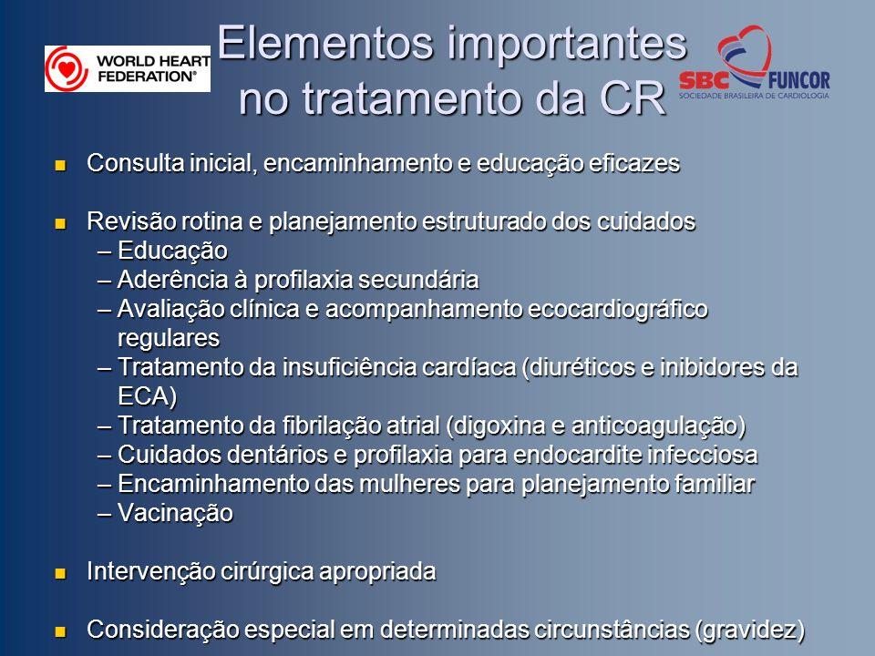 Elementos importantes no tratamento da CR