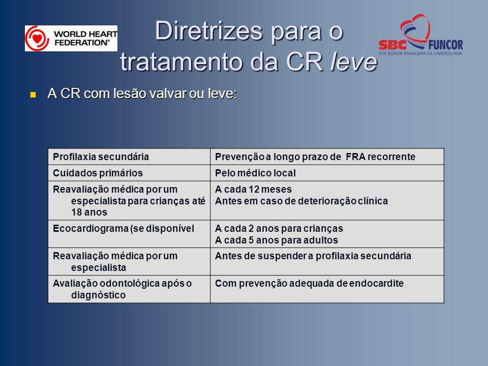 Diretrizes para o tratamento da CR leve