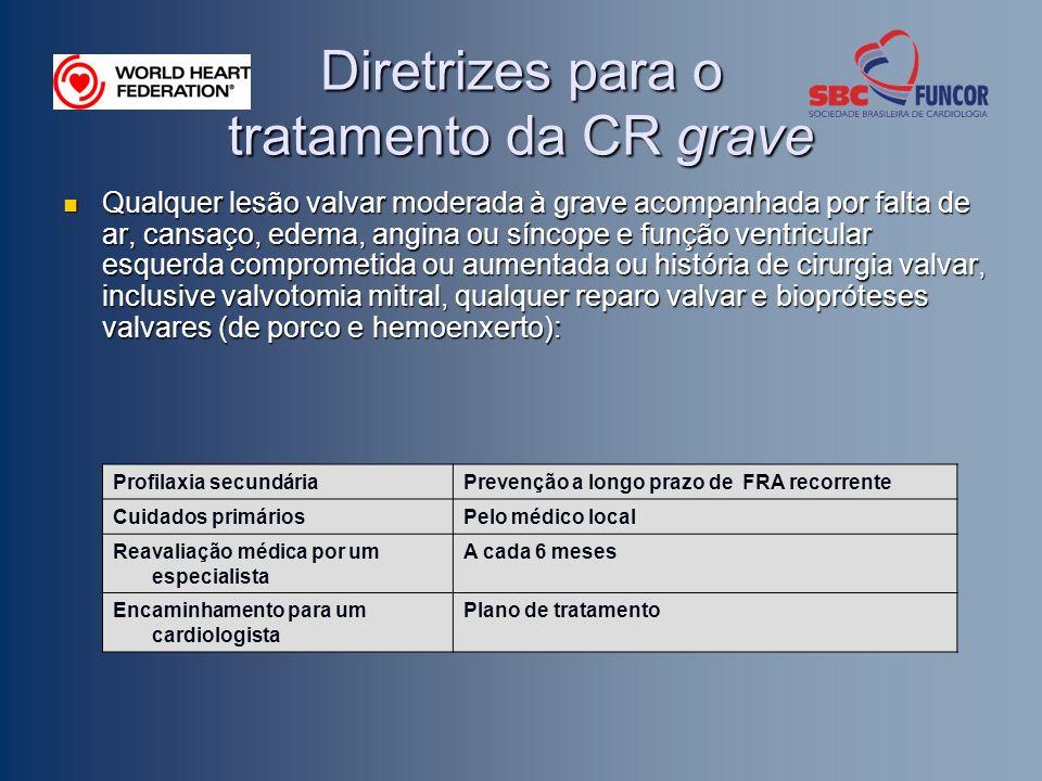 Diretrizes para o tratamento da CR grave