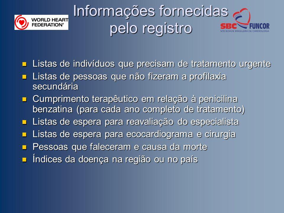 Informações fornecidas pelo registro