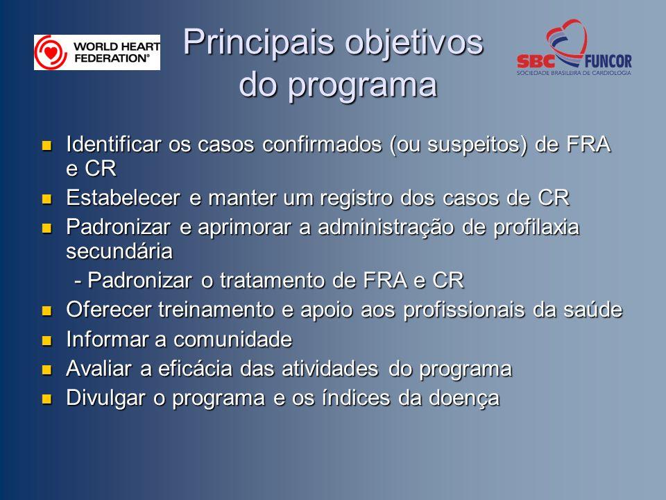 Principais objetivos do programa