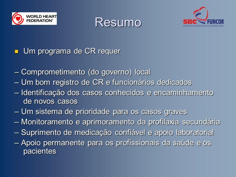 Resumo Um programa de CR requer – Comprometimento (do governo) local