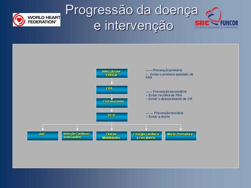Progressão da doença e intervenção