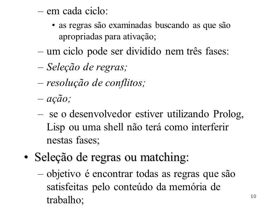 Seleção de regras ou matching: