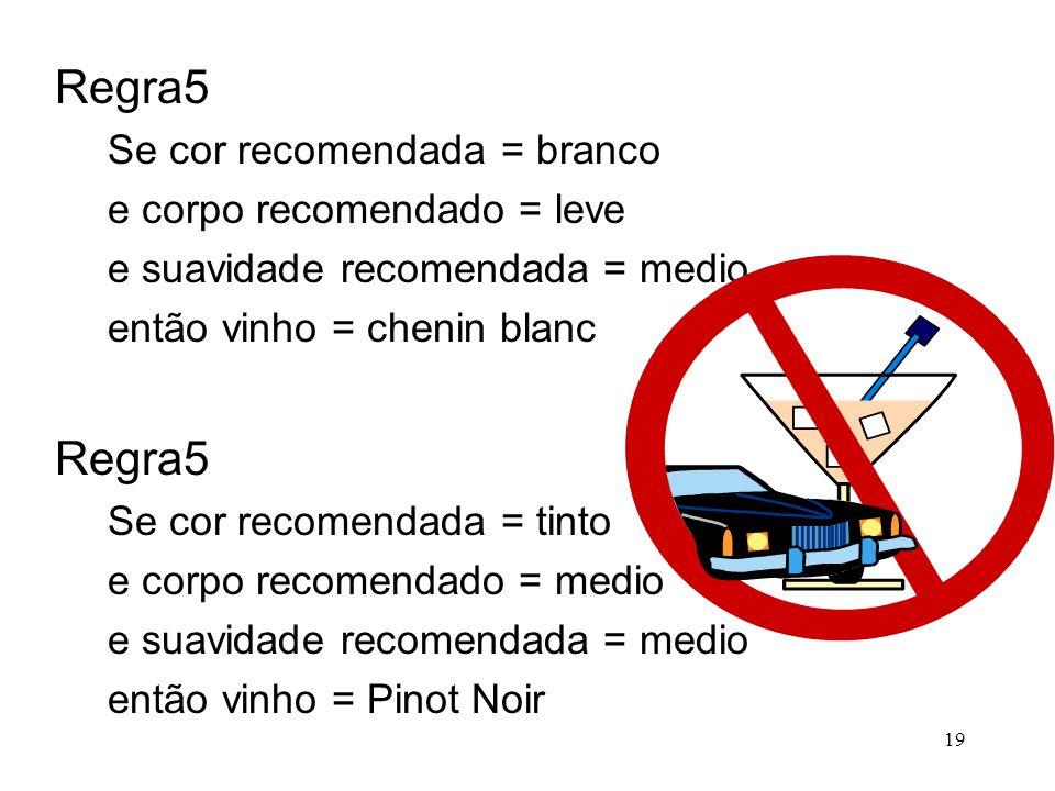 Regra5 Se cor recomendada = branco e corpo recomendado = leve