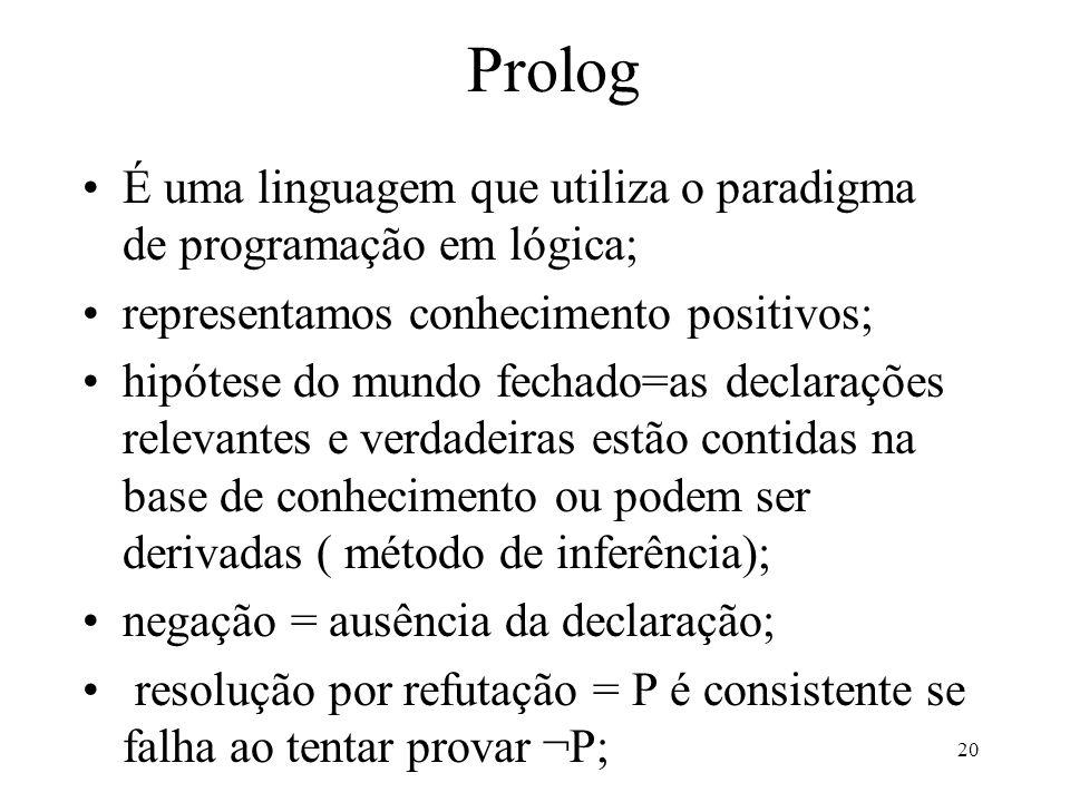 Prolog É uma linguagem que utiliza o paradigma de programação em lógica; representamos conhecimento positivos;