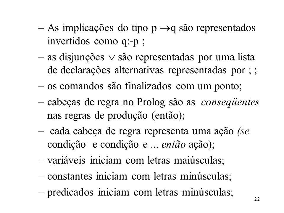 As implicações do tipo p q são representados invertidos como q:-p ;