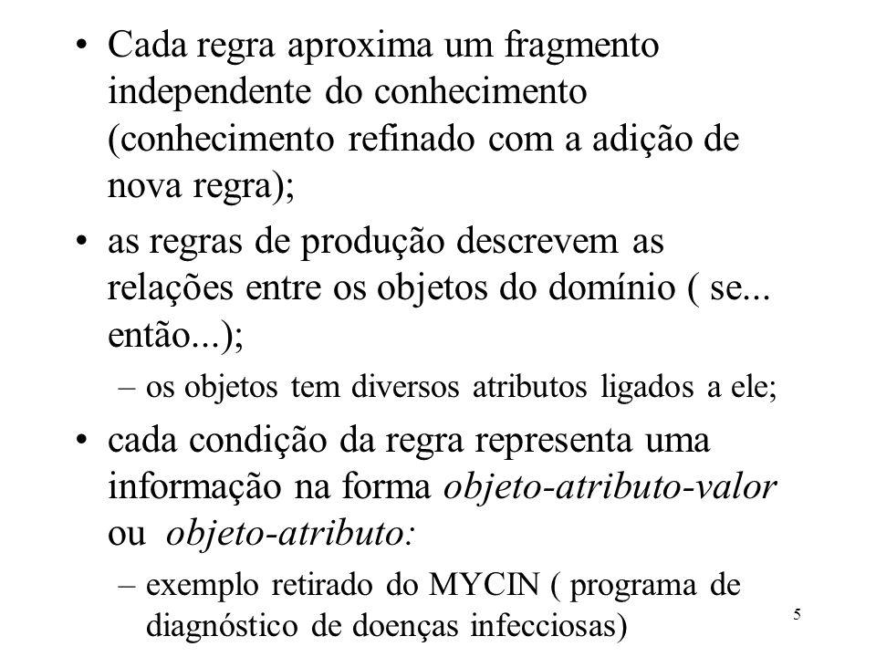 Cada regra aproxima um fragmento independente do conhecimento (conhecimento refinado com a adição de nova regra);