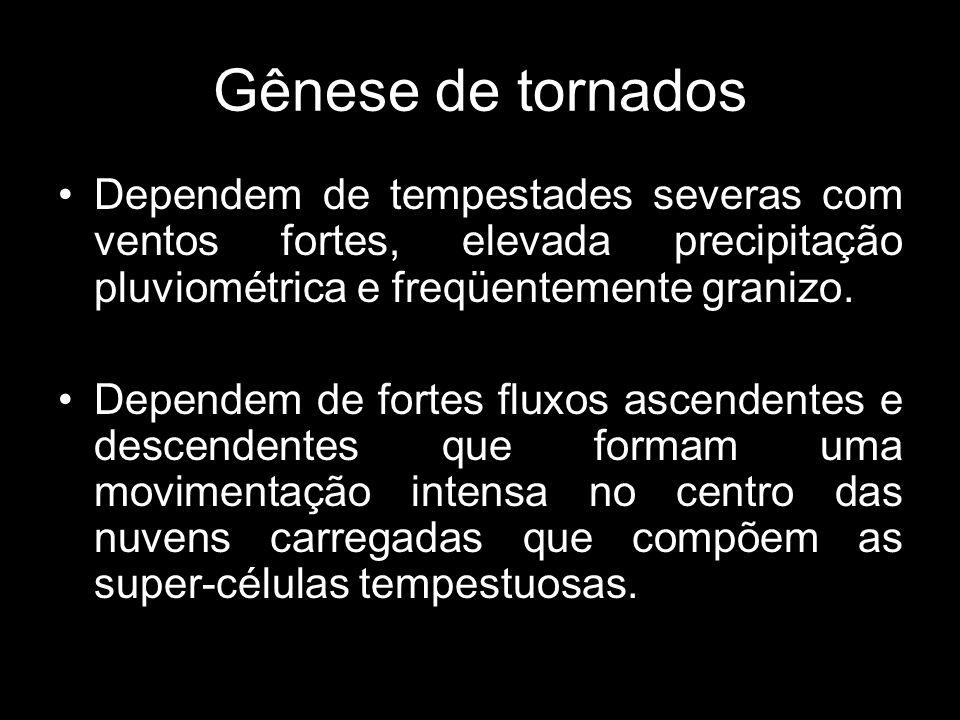Gênese de tornados Dependem de tempestades severas com ventos fortes, elevada precipitação pluviométrica e freqüentemente granizo.