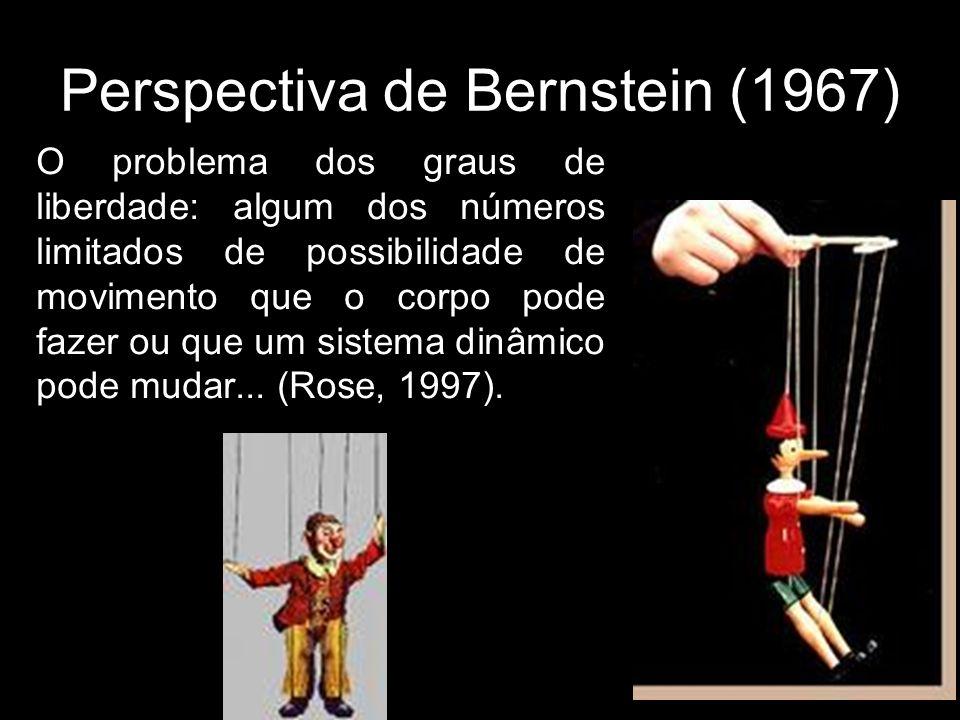 Perspectiva de Bernstein (1967)