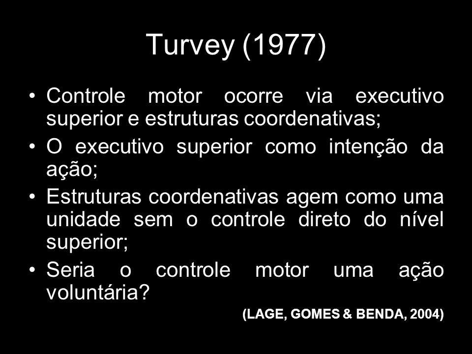 Turvey (1977) Controle motor ocorre via executivo superior e estruturas coordenativas; O executivo superior como intenção da ação;