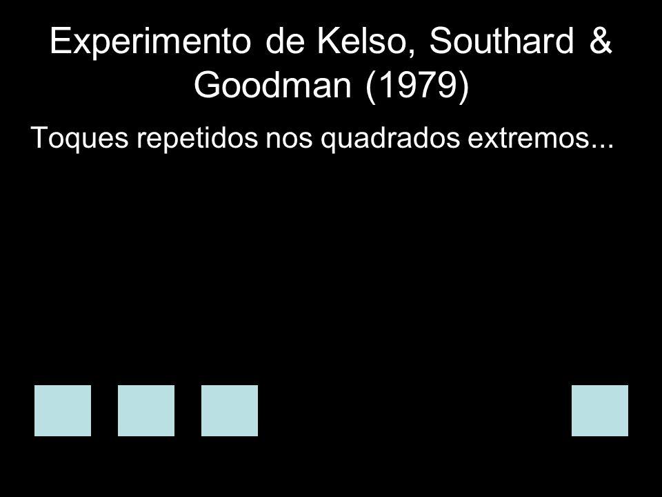 Experimento de Kelso, Southard & Goodman (1979)