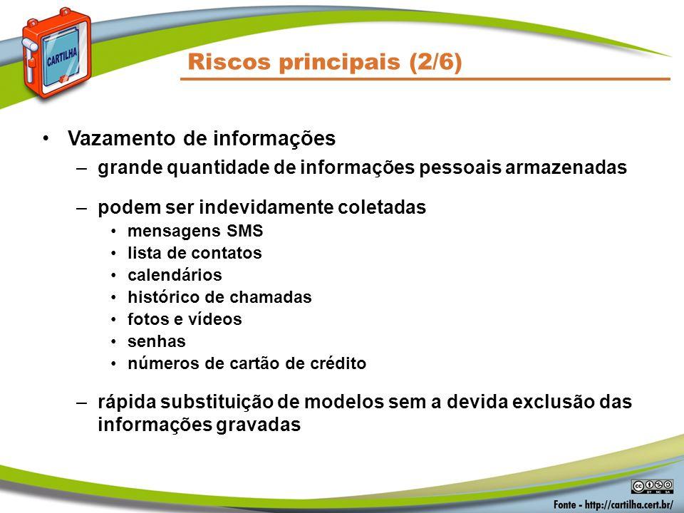 Riscos principais (2/6) Vazamento de informações