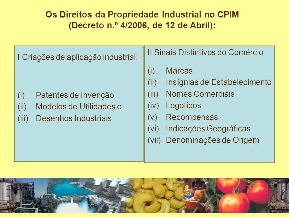 Os Direitos da Propriedade Industrial no CPIM