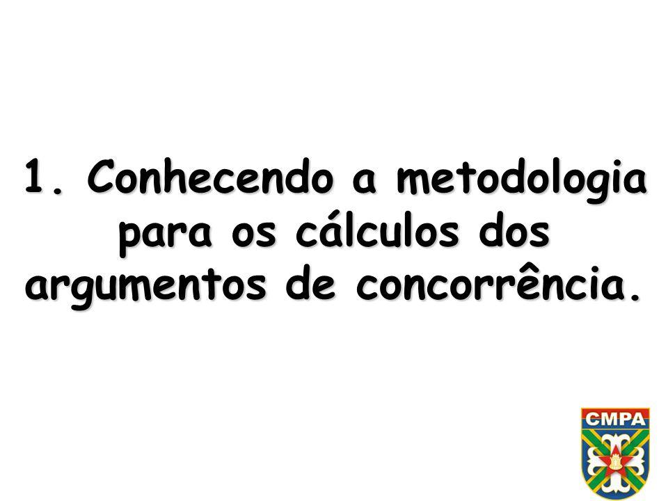 1. Conhecendo a metodologia para os cálculos dos argumentos de concorrência.