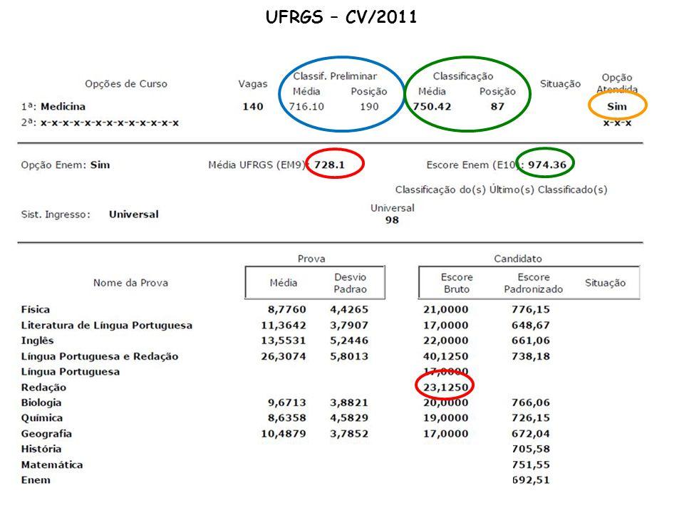 UFRGS – CV/2011