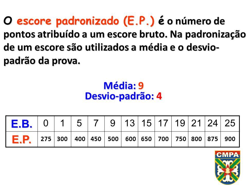 O escore padronizado (E. P