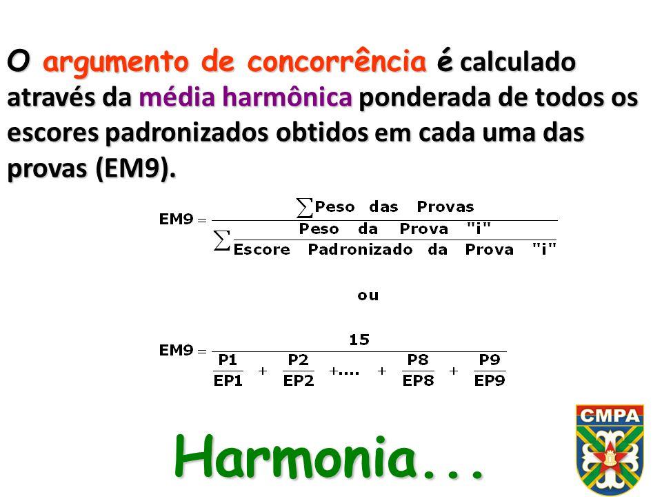 O argumento de concorrência é calculado através da média harmônica ponderada de todos os escores padronizados obtidos em cada uma das provas (EM9).