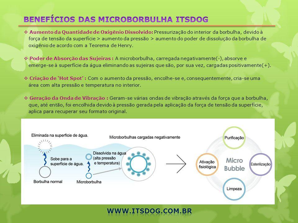 BENEFÍCIOS DAS MICROBORBULHA ITSDOG