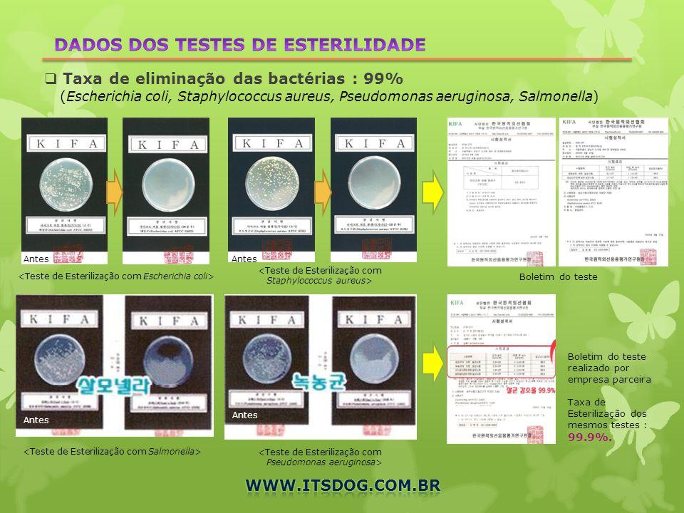 DADOS DOS TESTES DE ESTERILIDADE